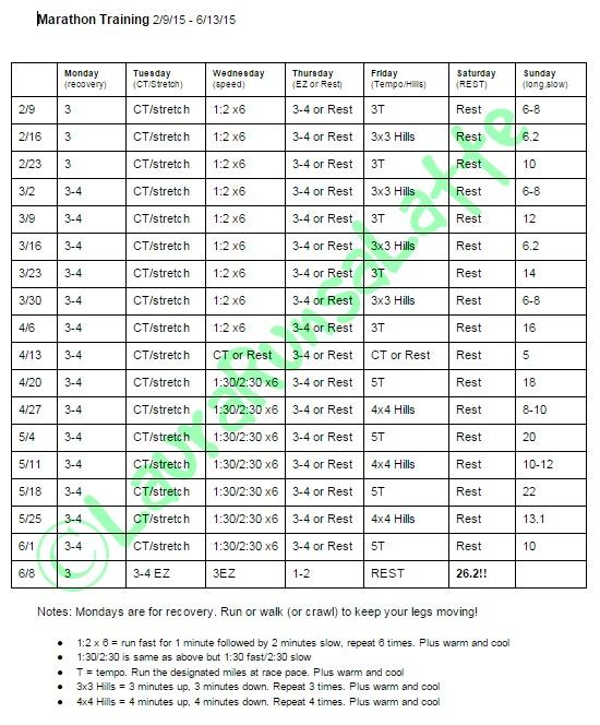 Marathon Training 2 9 15