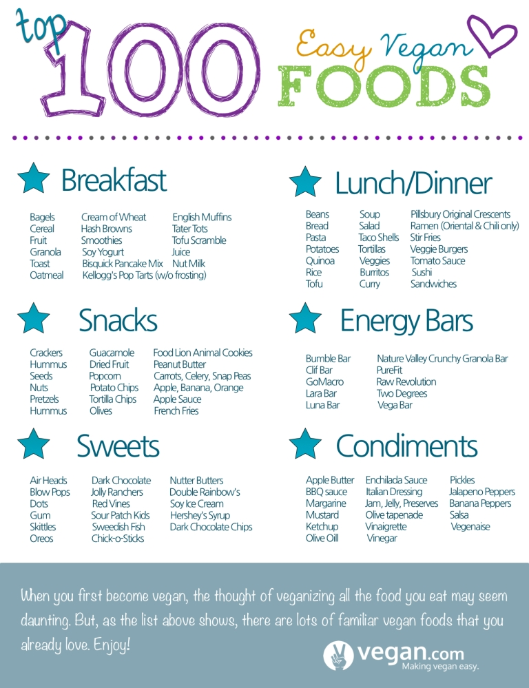 100-Easy-Vegan-Foods
