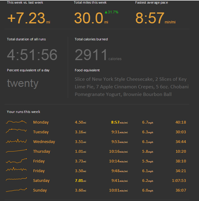 runsummary jan 26-feb 1