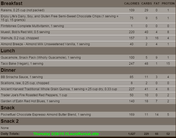 Food Log 3-26-15
